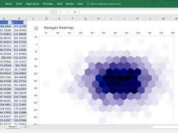 Hexagon Chart Excel Hexagonal Chart Excel Add In