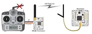complete wiring diagram for openpilot revo flight controller complete wiring diagram for openpilot revo flight controller google search cc3d openpilot search