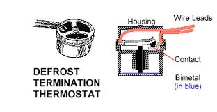 hvac glossary defrost termination klixon animated gif image