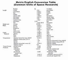 Kilometers To Miles Conversion Chart Pdf Unusual Conversion Chart Liter Miles To Km Converter Chart