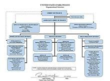 United States Park Police Wikipedia