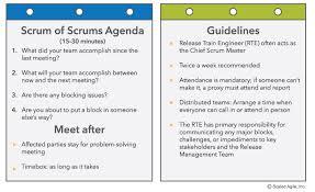 Scrum Meeting Template Program Increment Scaled Agile Framework