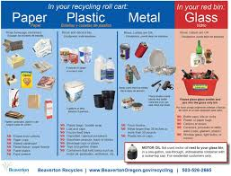 Waste Management Recycling Chart 51 Credible Chart About Recycling