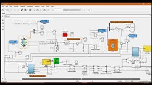 smart grid simulation in matlab smart grid simulation in matlab