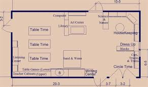 Classroom Layout Template Classroom Environment Senior Kindergarten Preschool