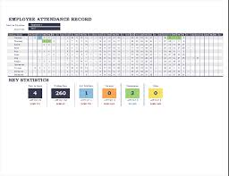 Attendance Tracker Free Employee Attendance Tracker 115446675025 Excel Attendance
