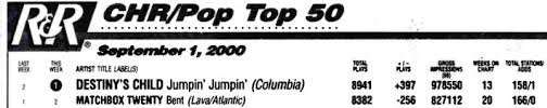 2003 Charts Top 40 At40 With Casey And Shadoe