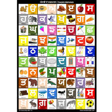 Punjabi Alphabet Chart By I Know My Abc 9780997139587 Abc-P-6