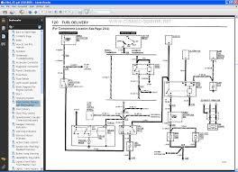scania wiring diagram wirdig