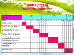 Research Proposal Gantt Chart Truly Easy To Use Online