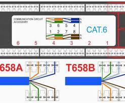rj45 wiring diagram cat5e simple rj45 pinout wiring diagrams cat5e rj45 wiring diagram cat5e nice rj45 wall jack wiring diagram 7 cat5e keystone jack wiring