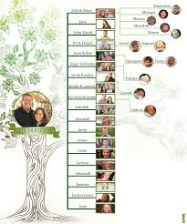 The Duggar Family Tree A Complete Breakdown Of The Ever Growing