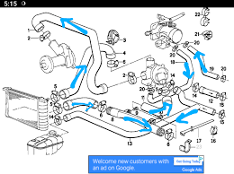 Coolant Flow Chart Is This The Direction That The Coolant Flows Through The