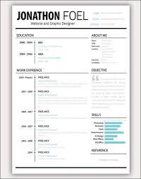 Resume Templates Resume2. Creative Cv Templates