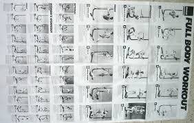 Soloflex Exercise Machine Exercises From Soloflex Poster