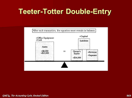 14 netg the accounting cycle revised edition teeter totter double entry s13
