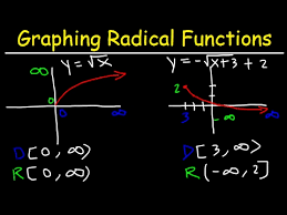 graphing radical functions using