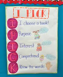 Anchor Charts By Totally Incredible Teachers