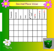 Place Value Chart 4th Grade Smart Exchange Usa Search Lessons By Keyword
