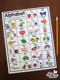 International phonetic alphabet (ipa) symbols used in this chart. Alphabet Sounds Chart With Letter Formation This Reading Mama