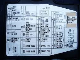 93 integra fuse box diagram wiring diagrams best 96 integra fuse diagram wiring diagrams best 1992 acura integra fuse box diagram 93 integra fuse box diagram