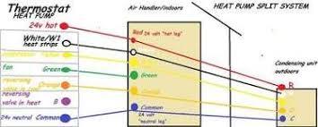 ruud air handler wiring diagram ruud image wiring ruud wiring diagram ruud image wiring diagram on ruud air handler wiring diagram