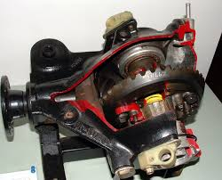 BMW Convertible bmw transmission types : Limited-slip differential - Wikipedia