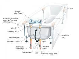 seemly how to install a bathtub drain how to install a bathtub drain bathroom ideas bathtub drain installation movable nut concrete slab bathtub drain