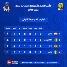 ترتيب مجموعة منتخب مصر الأولمبي في بطول أمم أفريقيا تحت 23 عام - سوبر كورة