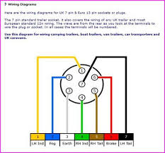 trailer plug wiring diagram 5 way the wiring trailer plug wiring diagram 5 way and