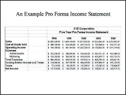 Large Size Of Pro Template Excel Financial Statements Income