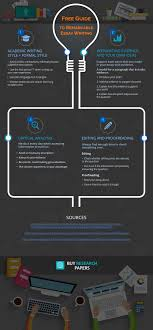 how to write a remarkable essay infographic e learning infographics how to write a remarkable essay infographic
