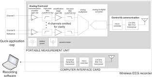 type 4 ambulance wiring diagram elevator schematic diagram sentinel ambulance wiring diagram at Ambulance Wiring Diagram