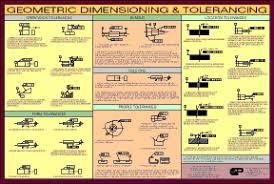 Genium Publishing Corporation Drafting And Engineering