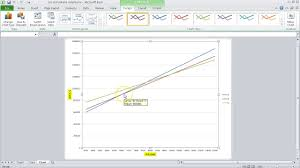 Cost Volume Profit Chart Excel Locational Cost Volume Profit Anaysis