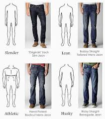 Levis Mens Jeans Style Chart Different Types Of Mens Jeans Style For Classy Look In 2018