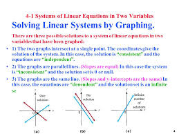4 1 systems of linear equations in two variables