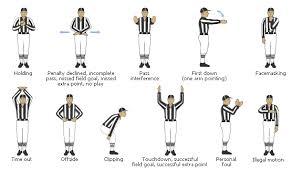 Baseball Signals Chart Beginner Soccer Referee Signals Chart Google Search