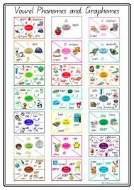 Phonics Chart Printable Phonics Desk Charts