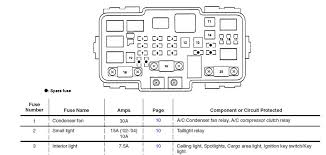 acura tl fuse box diagram image details acura rsx fuse box diagram