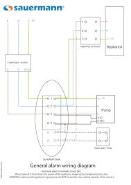 sauermann shangaï co faq the alarm wiring diagram