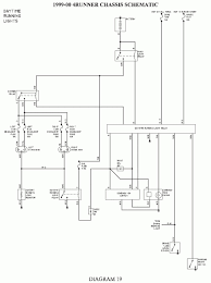 89 toyota pickup lights wiring diagram wiring library 95 toyota 4runner wiring harness data wiring diagrams u2022 rh mikeadkinsguitar com 1989 toyota pickup wiring
