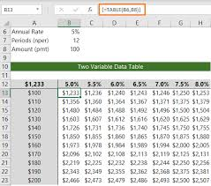 Excel Data Tables My Online Training Hub
