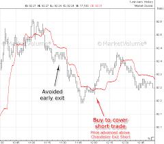 qqq stock chart chandelier exit short