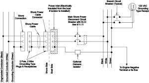 power boat wiring diagrams wiring diagram typical wiring schematic diagram boat design forums