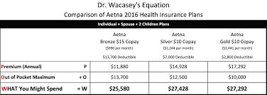 aetna quotes health insurance raipurnews