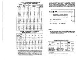 Newton Meters To Foot Pounds Conversion Chart 33 Expository Inch Pounds To Foot Pounds Conversion Calculator