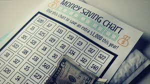 Save Money Monthly Chart The 52 Week Money Challenge That Will Easily Save You 1000
