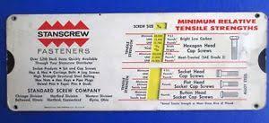 Details About Vintage 1960 Perrygraf Stanscrew Fastener Standard Screw Company Slide Rule
