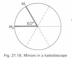 the kaleidoscope physics homework help physics assignments and  the kaleidoscope